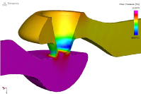 Fast, Affordable and Accurate CFD Software