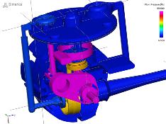 Transient CFD Simulation