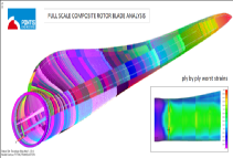 Composite Turbine Blade Design