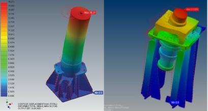 Simulation Driven Mechanical Design