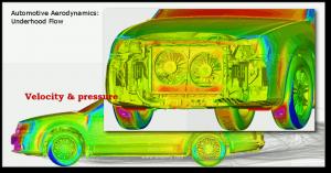 Simerics' Vehicle Template