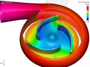 CFD Simulation Improving Pump Performance