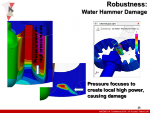 CFD Simulation for Positive Displacement Machinery – 8020engineering