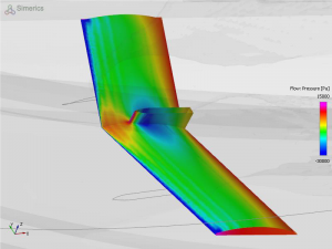 CFD Model of the Hydrofoil