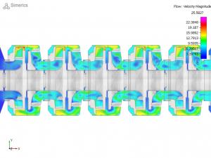 Multistage Pump - Flow Distribution