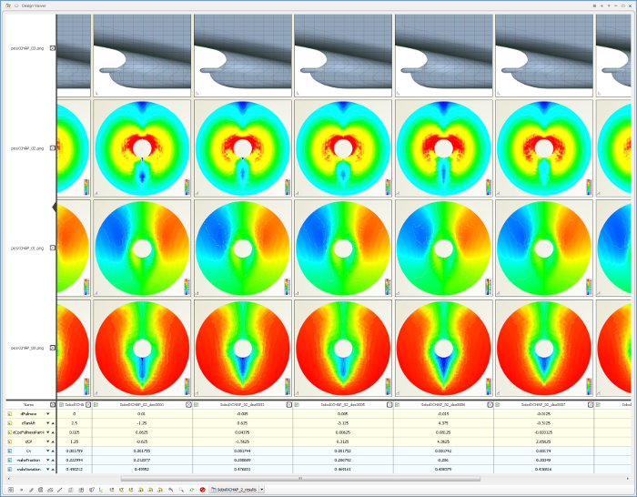 Design Variant CFD Simulation Results